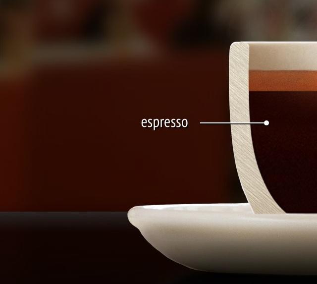 اسپرسو لونگو Espresso Lungo