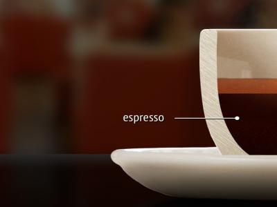 اسپرسو چیست؟ انواع استاندارد اسپرسو کدامند؟ (بخش اول)